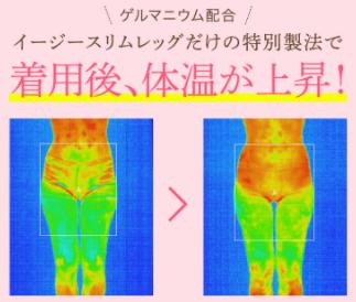 ゲルマニウム配合で体温上昇